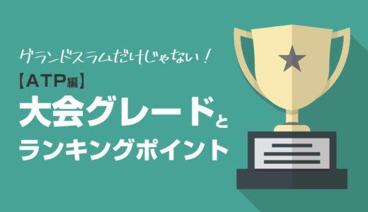 【ツアー関連】ATP(男子プロテニス)ツアーの大会グレードとランキングポイント
